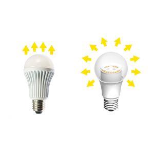 Все что Вы хотели знать о светодиодных лампах